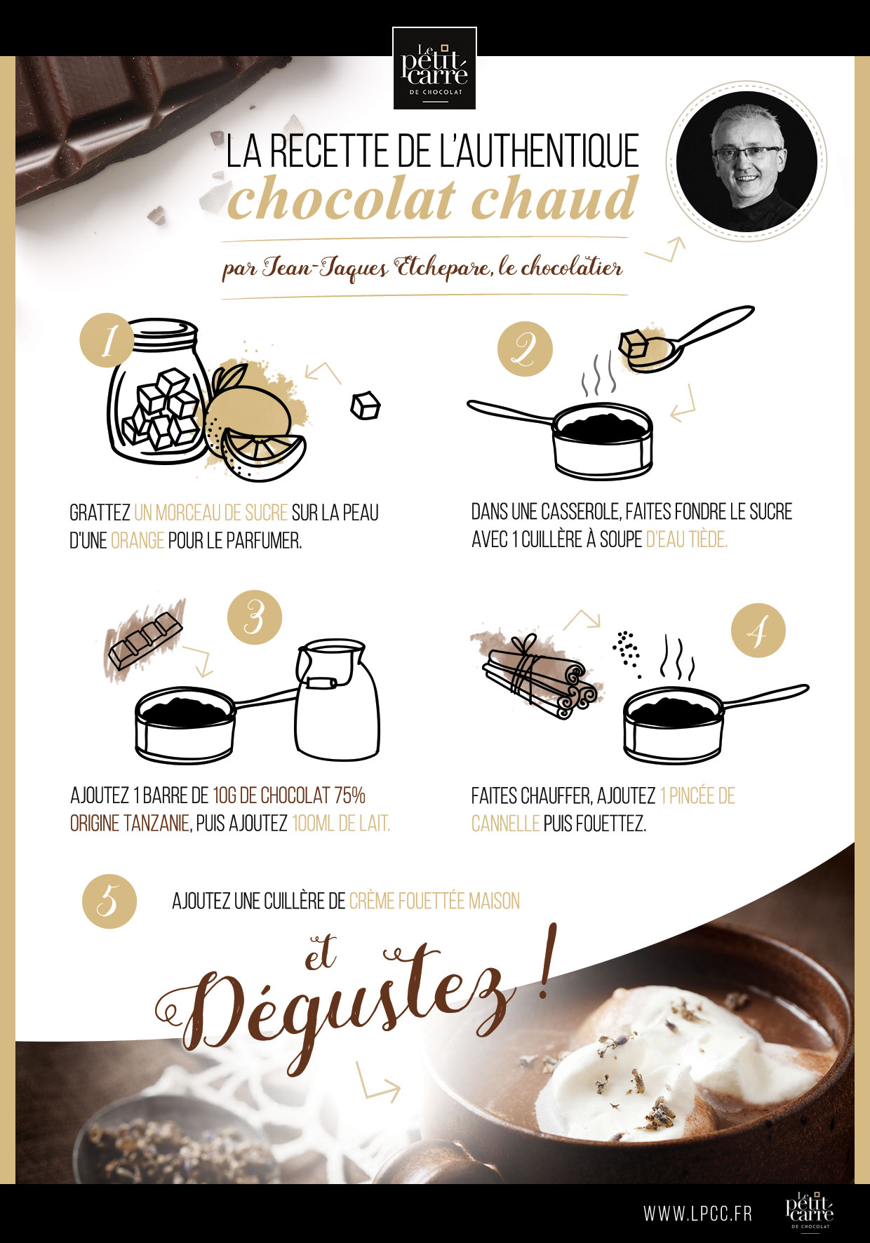 Recette de chocolat chaud de Jean-Jacques